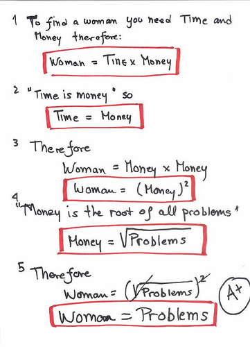 Woman is Problems